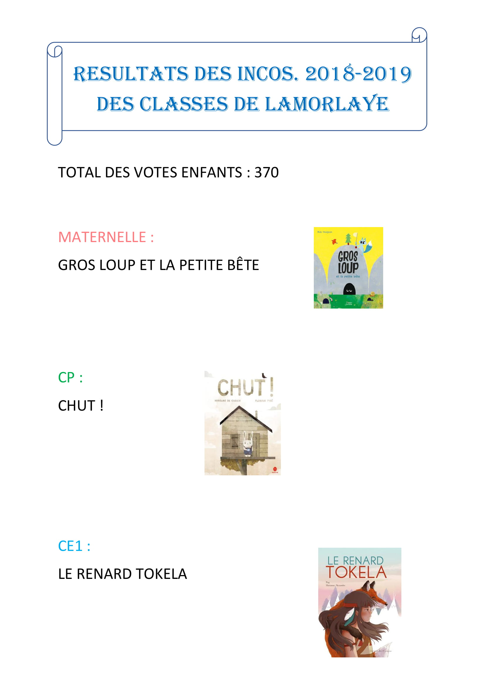 resultats des incos des classes 2018 2019 1 1